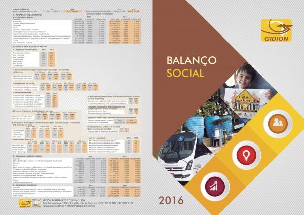 Balanço Social 2016
