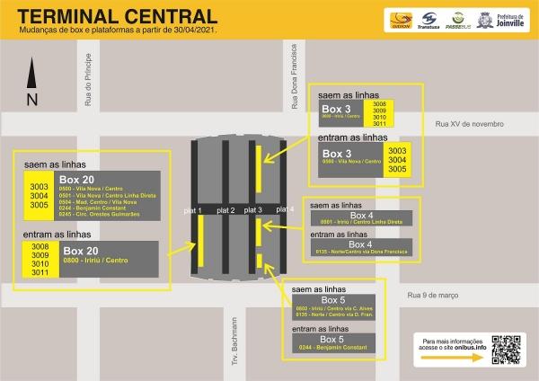 Mudanças de boxes e plataformas Terminal Central, a partir de 30 de abril
